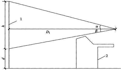 图1 调度人员视角示意