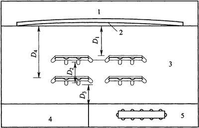 图3.3.4 调度大厅组成示意