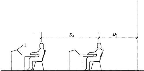 图3.3.6 调度大屏与坐姿侧视示意