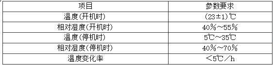 表4.4.5-1 各专业工艺机房的温度、湿度要求