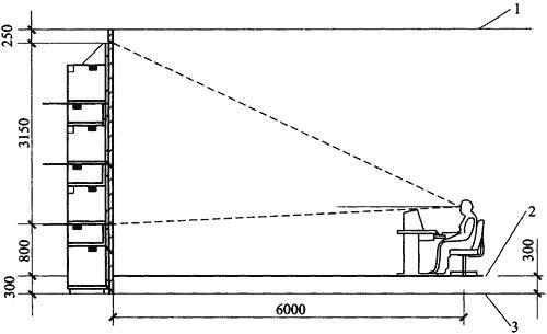 图2 调度大屏高度示意
