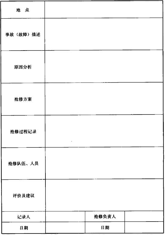 表A.0.2 故障或事故处理记录