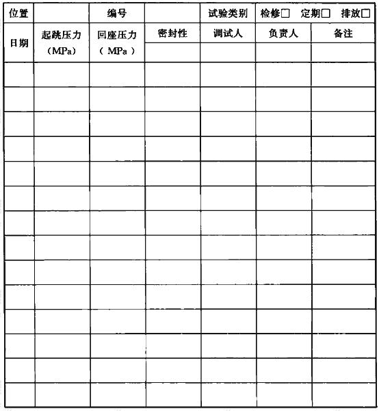 表A.0.1 锅炉安全阀校验记录