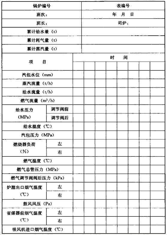 表A.0.4 燃气蒸汽锅炉运行记录