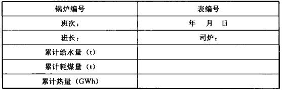 表A.0.5 燃煤热水锅炉运行记录