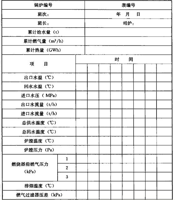 表A.0.6 燃气热水锅炉运行记录