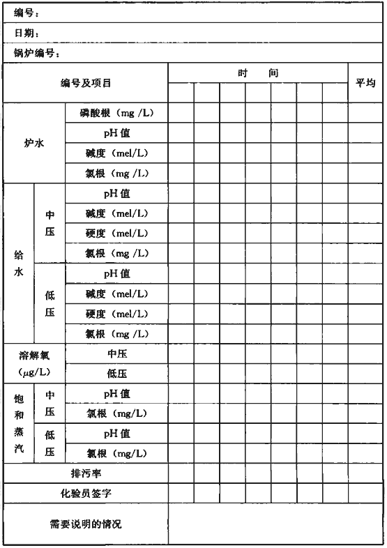 表A.0.9 锅炉水分析记录