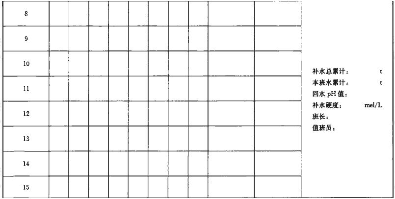 表A.0.10 循环泵及水化间运行记录