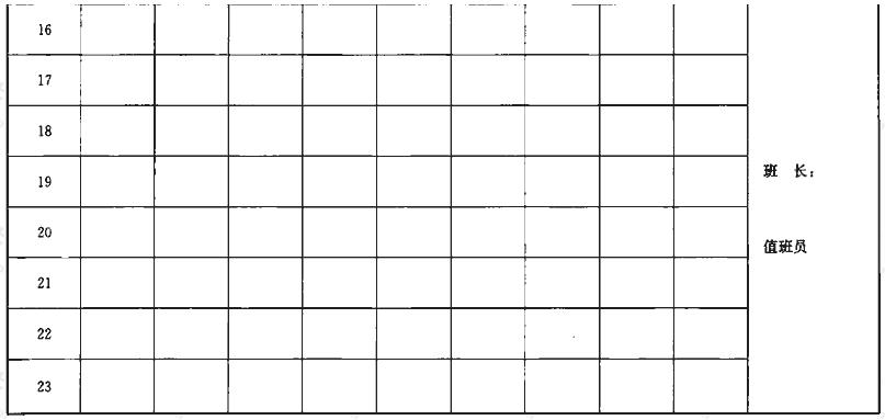 表A.0.11 引风机运行记录