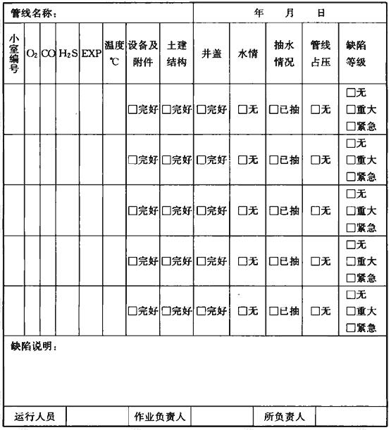 表B.0.1 供热热水管网运行记录