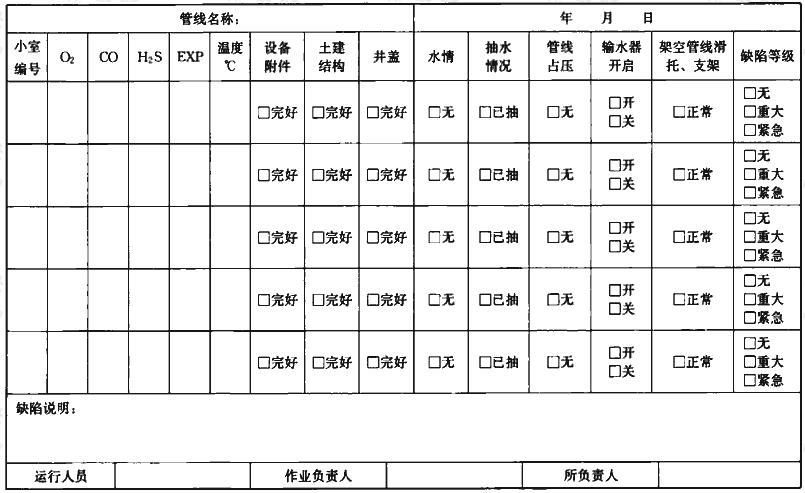 表B.0.2 供热蒸汽管网运行记录