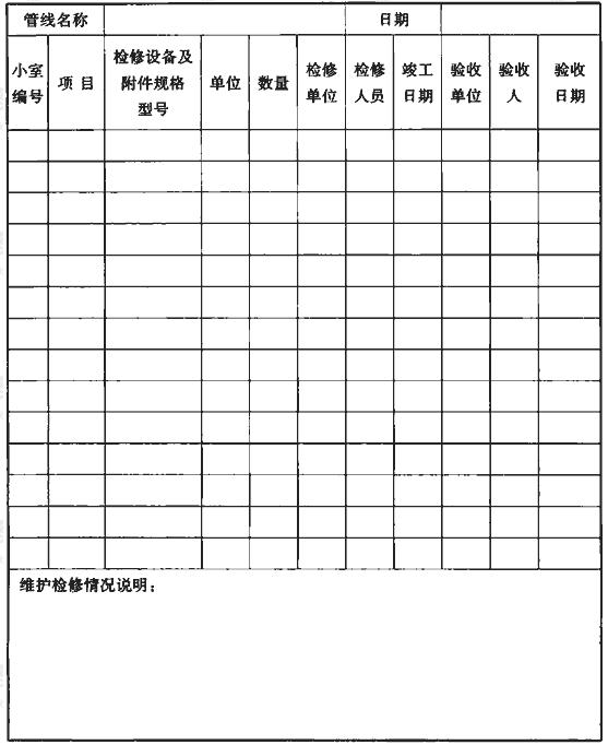 表B.0.3 供热管网检修记录