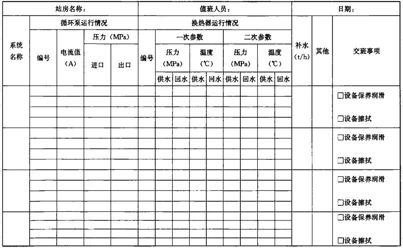 表C.0.1-2 泵站、热力站值班记录之二
