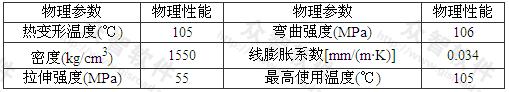 表A.0.2-1 氯化聚氯乙烯(CPVC)的物理性能