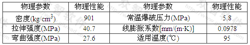 表A.0.3 耐热聚丙烯(PP-R)的物理性能