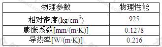 表A.0.4-1 聚丁烯(PB)的物理性能
