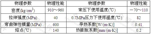 表A.0.5 交联聚乙烯(PEX)的物理性能