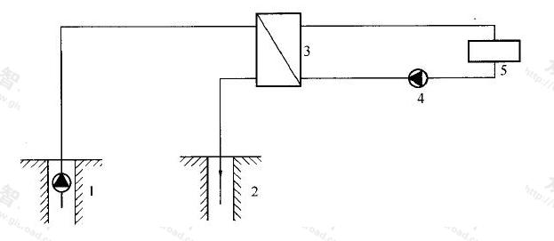 图4.2.2 地热间供系统工艺流程示意