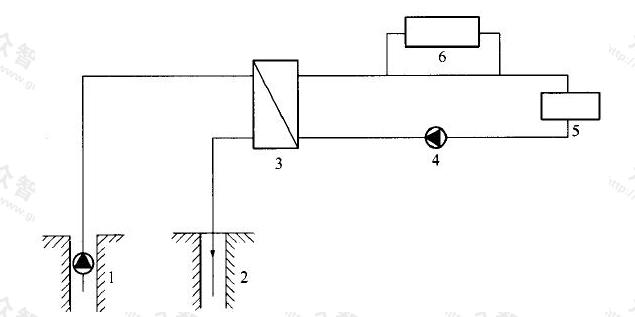 图4.3.1 地热供热调峰系统工艺流程示意