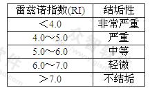 表C.0.2 根据雷兹诺指数(RI)确定地热流体的结垢性