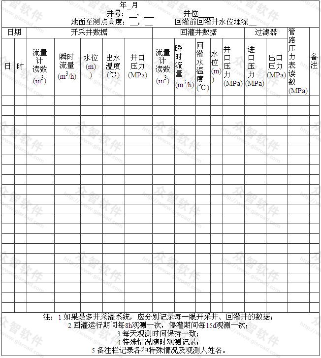 表E.0.1 回灌系统动态监测数据表