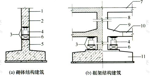 图7.3.3-2 顶升梁、千斤顶、底座布置
