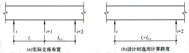 图5 计算跨度示意