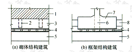 图8.2.6 水平移位辊轴均匀分布构造示意