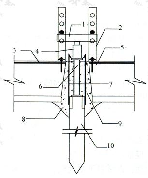 图8 预加反力封桩示意