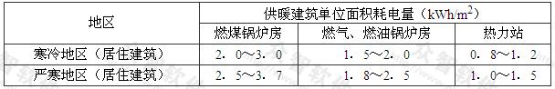 表4.2.2-2 供暖建筑单位面积耗电量
