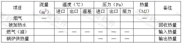 表D.0.5 烟气冷凝回收装置安装测试内容及数据记录