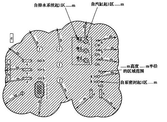 图A.0.1 爆炸危险区域划分示例图
