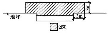 图B.0.1-12 生物氧化装置(BIOX)