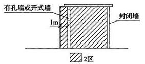 图B.0.12 易燃液体重桶库房爆炸危险区域划分