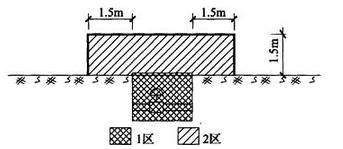 图B.0.23 易燃液体阀门井爆炸危险区域划分