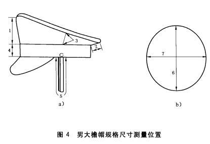 男大檐帽规格尺寸测量位置