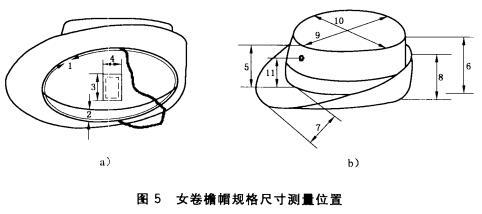 女卷檐帽规格尺寸测量位置