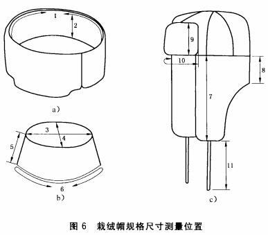 栽绒帽规格尺寸测量位置