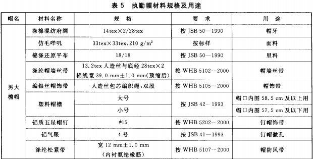 执勤帽材料规格及用途