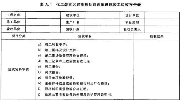 化工装置火灾事故处置训练设施竣工验收报告表