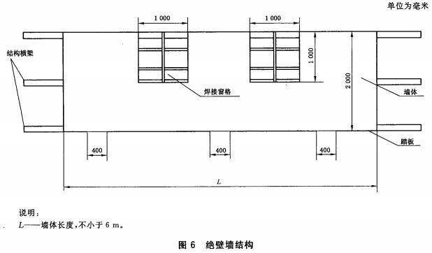 绝壁墙结构
