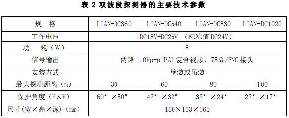 双波段探测器的主要技术参数