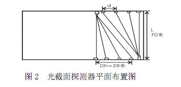 光截面探测器平面布置图