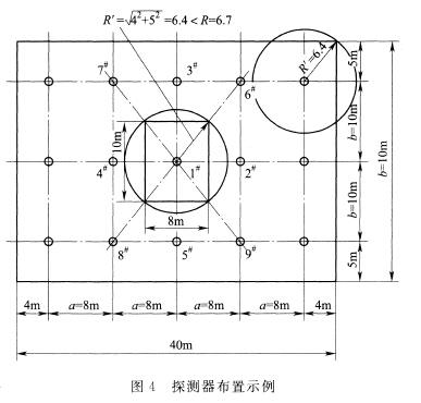 探测器布置示例