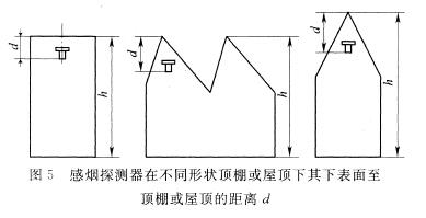 感烟探测器在不同形状顶棚或屋顶下,其下表面至顶棚或屋顶的距离d