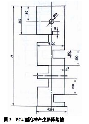 PC4 型泡沫产生器降落槽