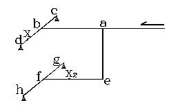 非均衡管网内剩余量的计算