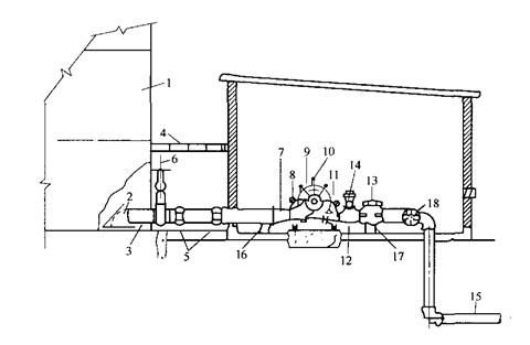 消防水泵消除应力的安装示意图(摘自 NFPA20)