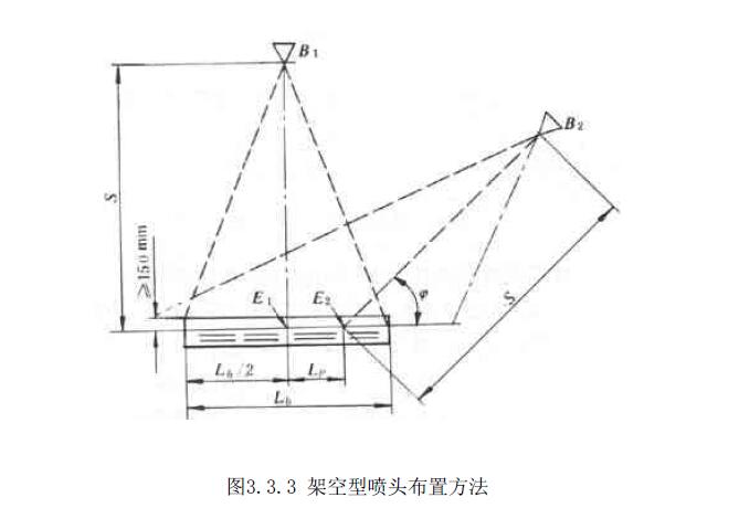 开式喷头结构图