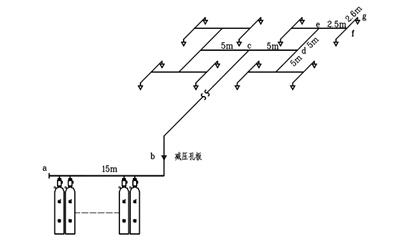 系统管网计算图